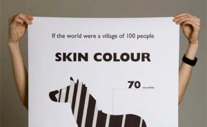 世界がもし100人の村だったらをわかりやすく図にしたら - Village of 100 people -