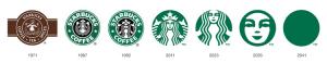 有名ブランドのロゴマークの未来の形 - Logos -