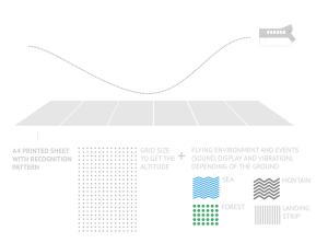 これが未来のオモチャ!iPhoneとペーパークラフトで遊ぶ飛行機ごっこ - Document sans nom -