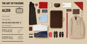 美しいスーツケースの美しい詰め方 - The Art of packing -