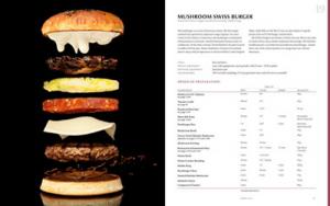 男心をくすぐる科学雑誌風の料理本 – Modernist Cuisine -