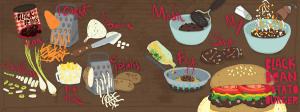 料理レシピをかわいいイラストで紹介 - They Draw & Cook -