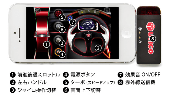 iPhone Radio Control Car