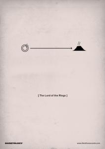 一目で分かる!あの映画をピクトグラムで表現するとこうなる - Pictogram Movie Posters -