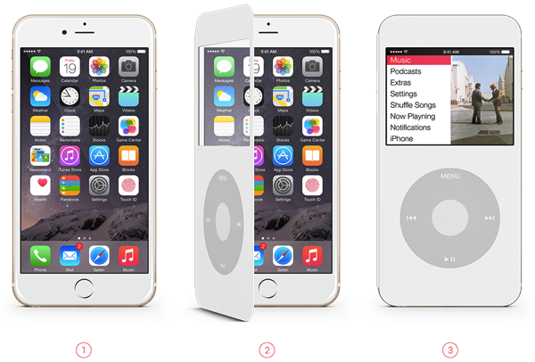 iPodが復活?! iPhoneをiPod風にしてしまうスマートカバーが素敵 - iPod Cover