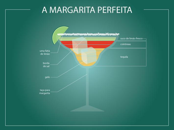 o drink perfeito